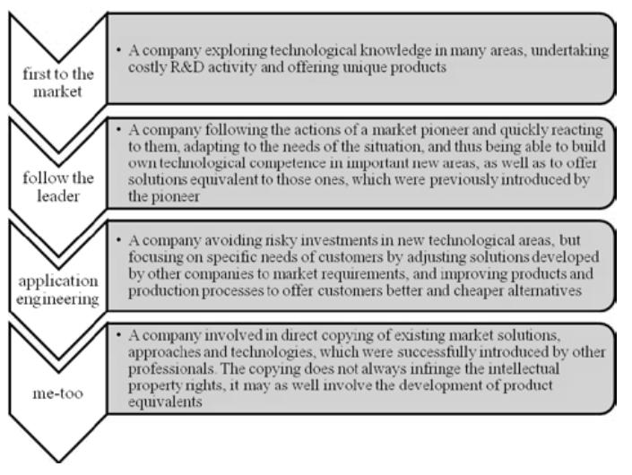 drucker praktyka zarządzania 1998